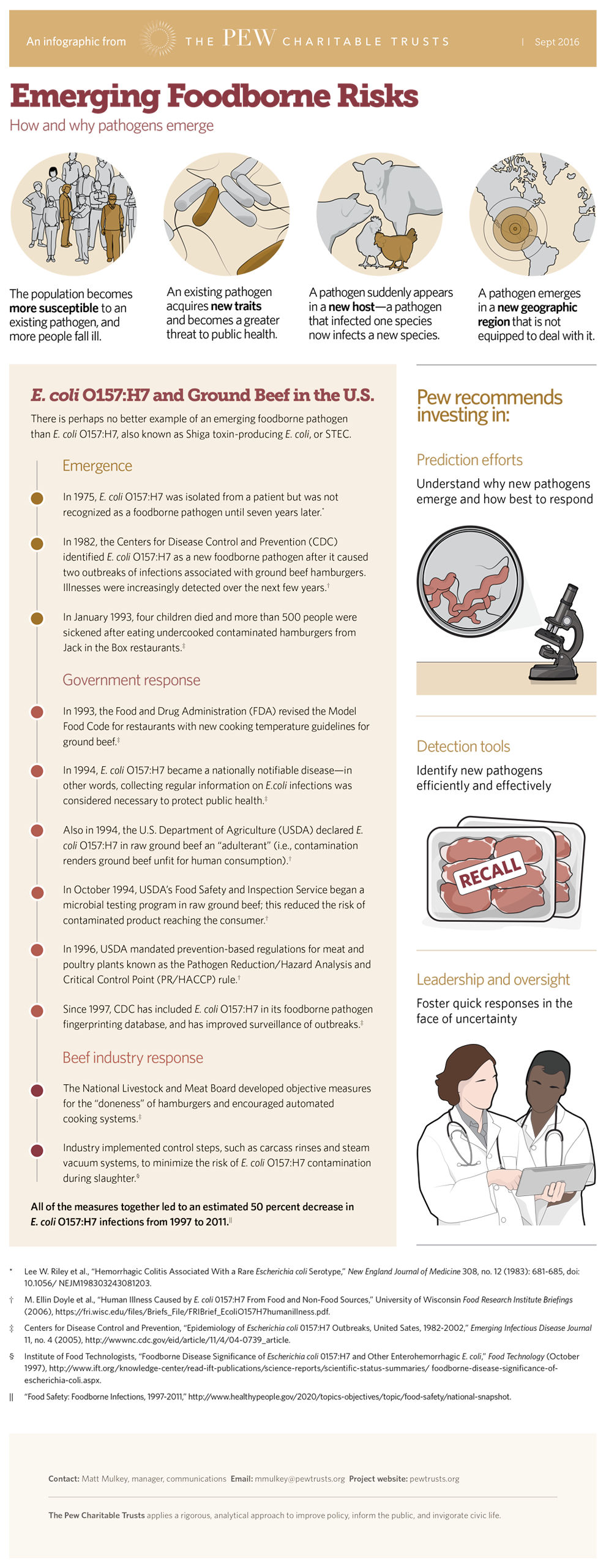 Foodborne risks infographic