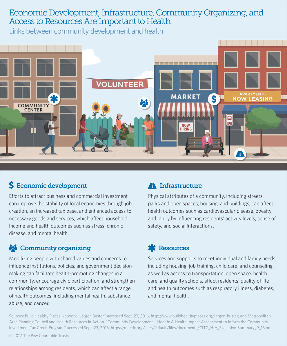 how does the local community influence a business