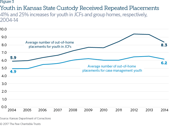 Agree with finney county kansas district adult probation think already