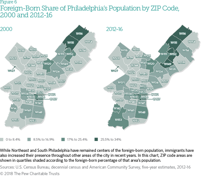 Philadelphia's Immigrants | The Pew Charitable Trusts on philly street map, philly weather, philly county map, zip codes by county map, philly walking tour map, philly hotels, philly state map, philly airport map, philadelphia map, philly zoning map, philly neighborhood map, philly pa map, chicago neighborhood map, houston zip map, philly area code map,
