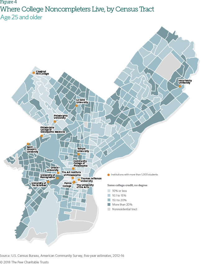 map of philadelphia colleges Who S Not Finishing College In Philadelphia The Pew Charitable Trusts map of philadelphia colleges