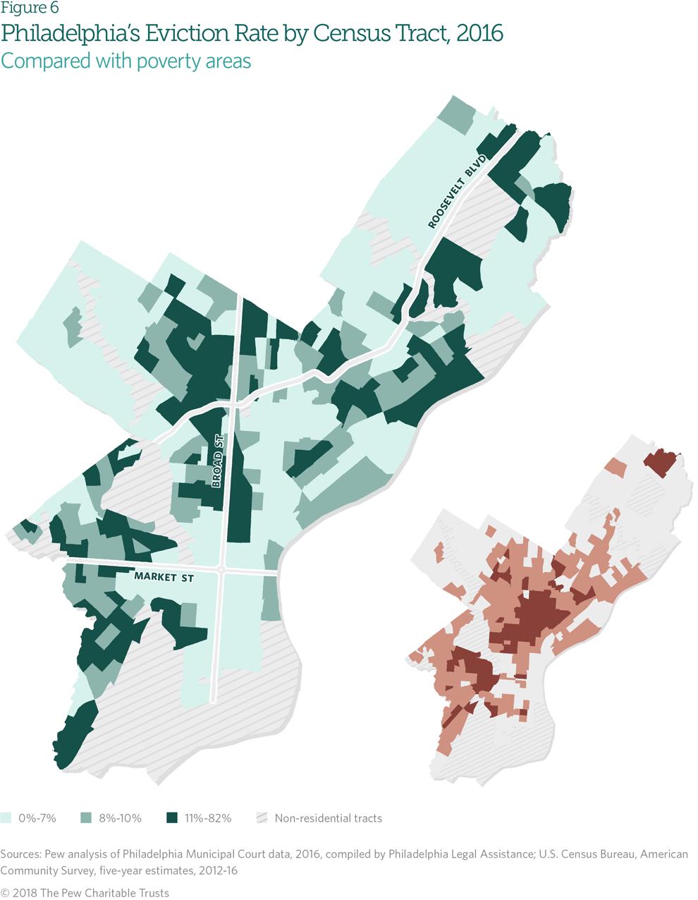 Philadelphia's Poor: Experiences From Below the Poverty Line