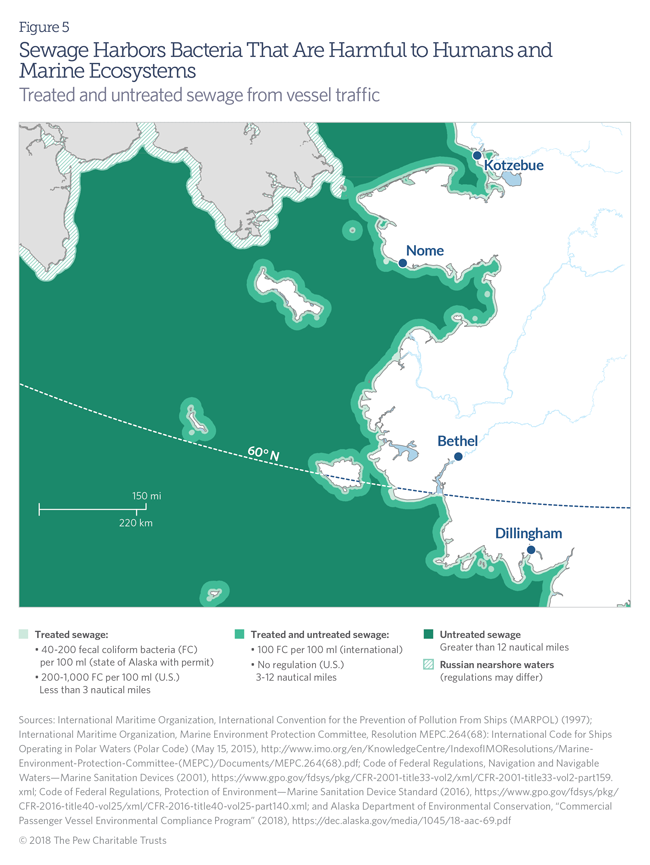 Vessel Waste a Growing Challenge in the Northern Bering Sea and