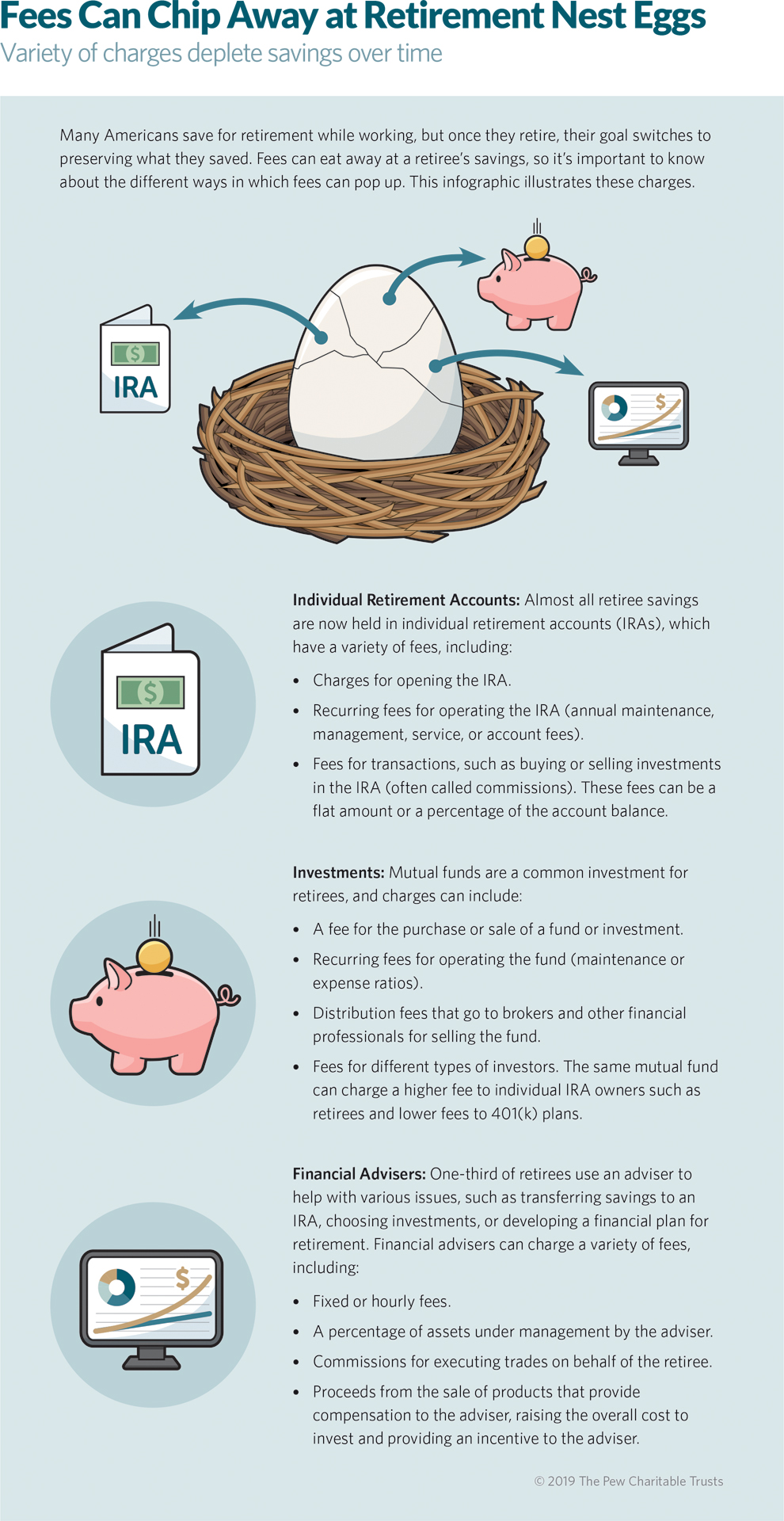 Many Americans save for retirement while working, but once they retire, their goal switches to preserving what they saved. Fees can eat away at a retiree's savings, so it's important to know about the different ways in which fees can pop up. This infographic illustrates these charges.