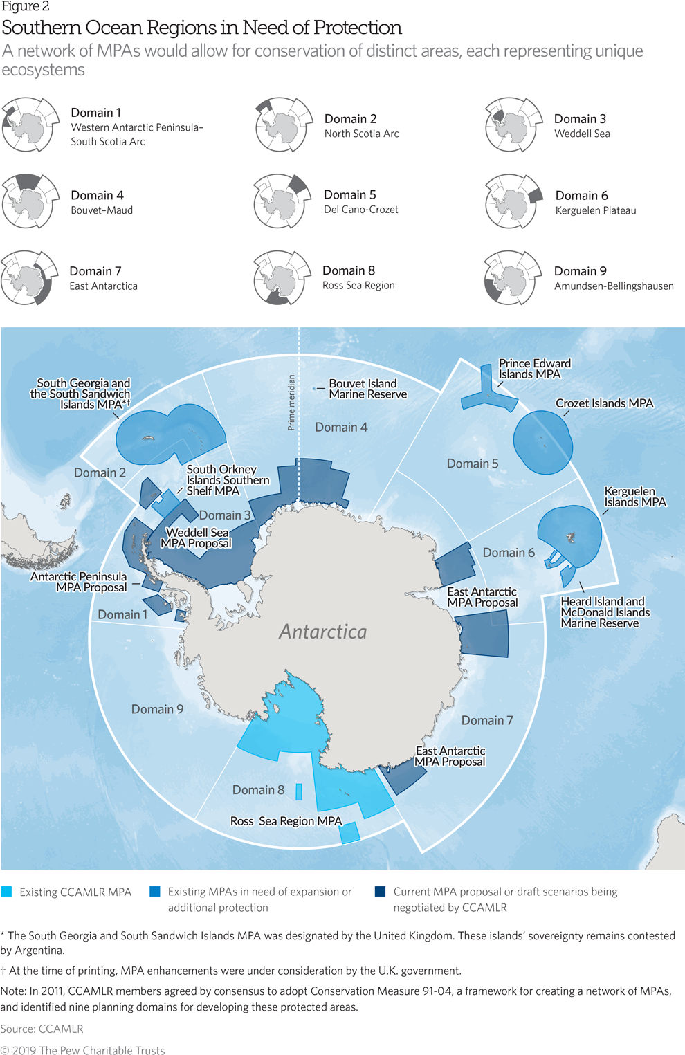 A Network of Marine Protected Areas in the Southern Ocean