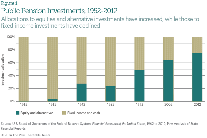 pension_investment_figure_1