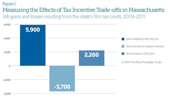 TAX-measuring-effects-650.png