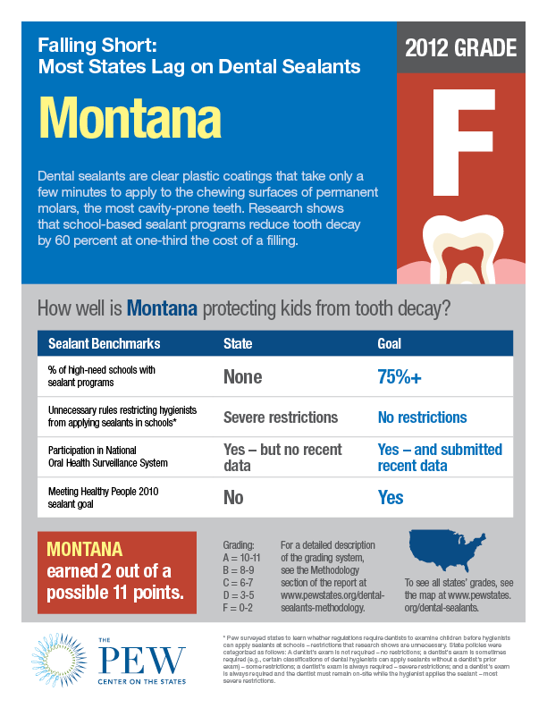 Dental_sealants_factsheet_MT