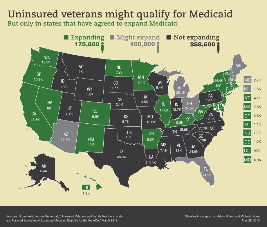 A Quarter-Million Uninsured Vets Will Miss Out On Medicaid