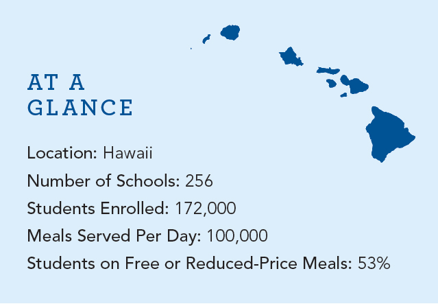 At A Glance: Hawaii