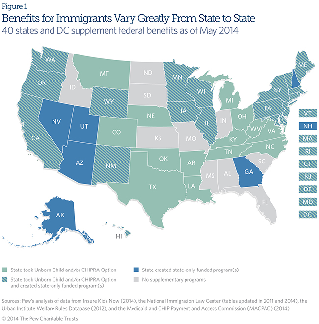 Immigrants By State Map.Mapping Public Benefits For Immigrants In The States The Pew