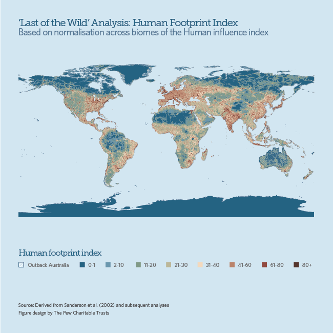'Last of the Wild' Analysis: Human Footprint Index