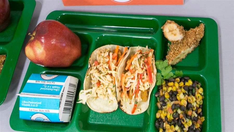 Healthy School Food