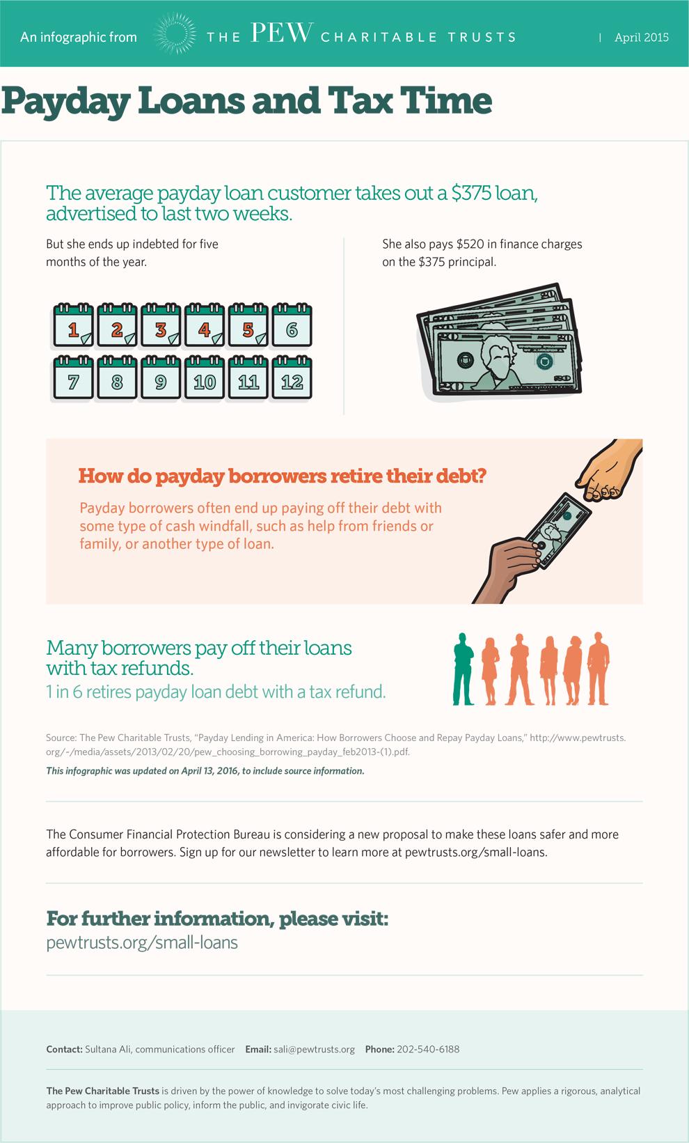 Ez money loan services hours image 9