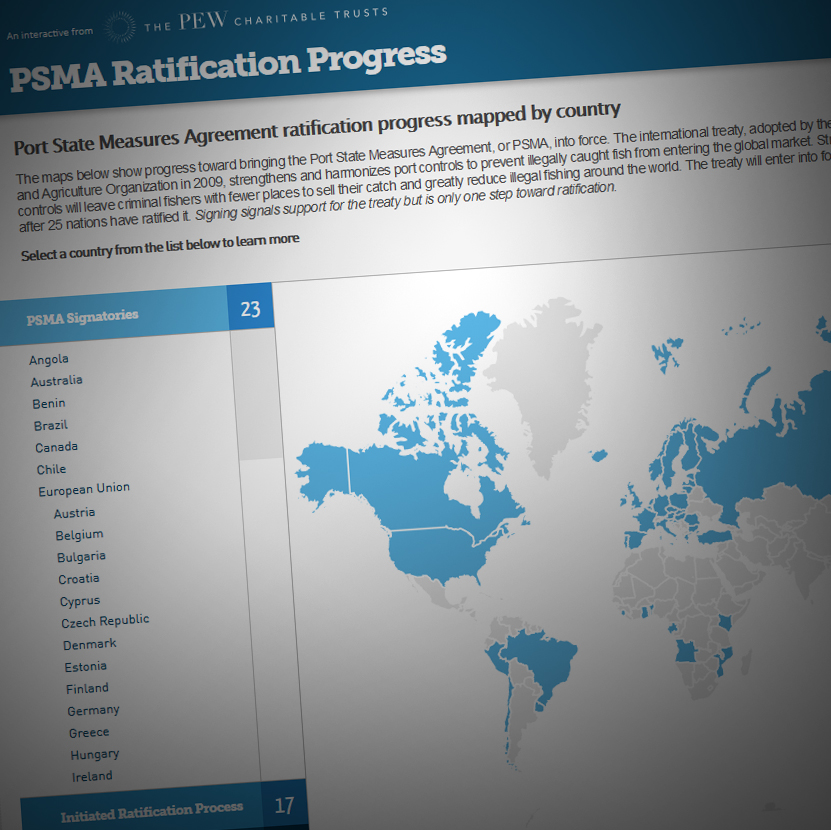 PSMA Ratification Progress