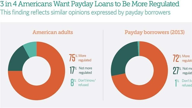 payday fiscal loans on the internet 24 hour