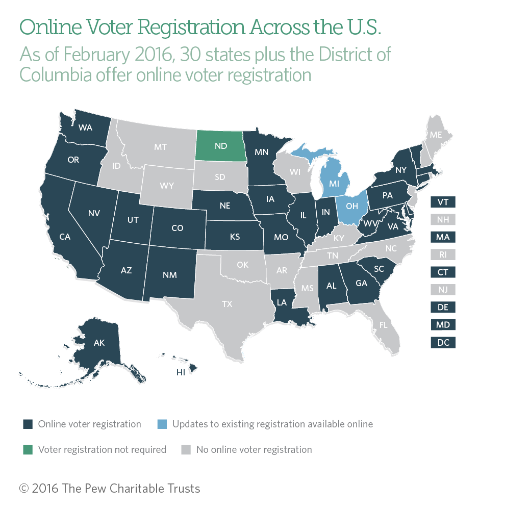 More than 135 million Americans can register to vote and update their information online.