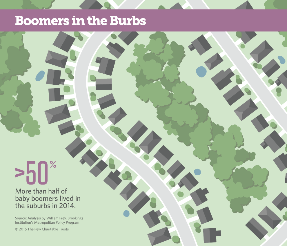 Boomers in the Burbs graphic