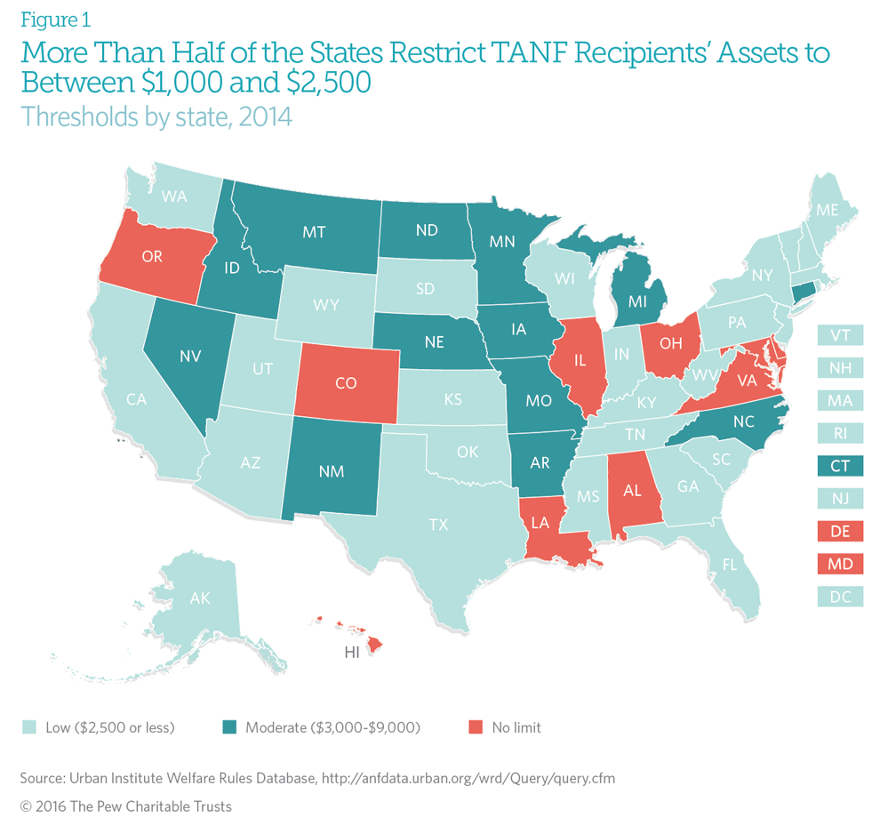 TANF thresholds by state, 2014