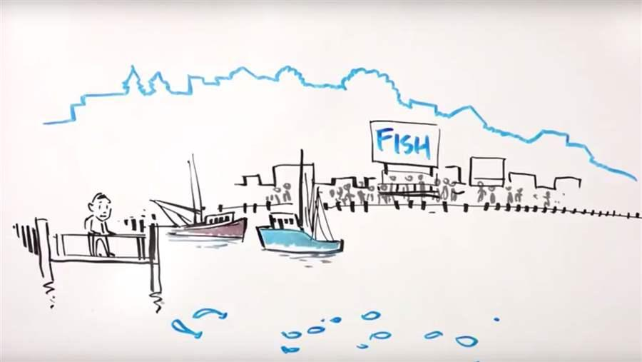 Overfishing in the EU