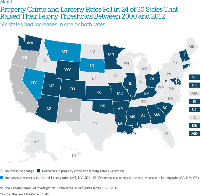 Felony theft thresholds