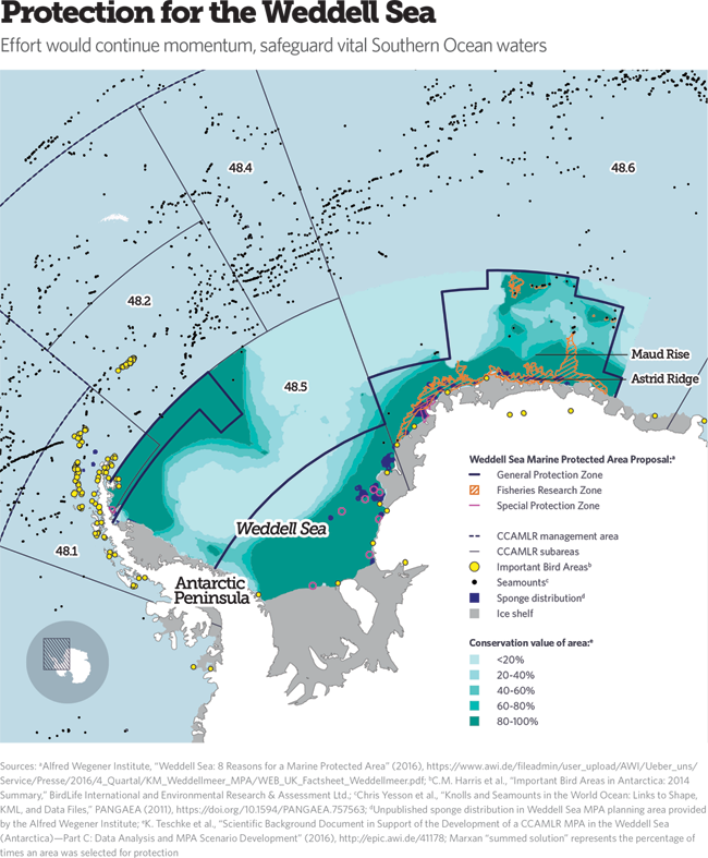 Weddell Sea protections