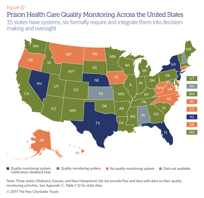 How States Fortify Prison Health Care Quality Monitoring