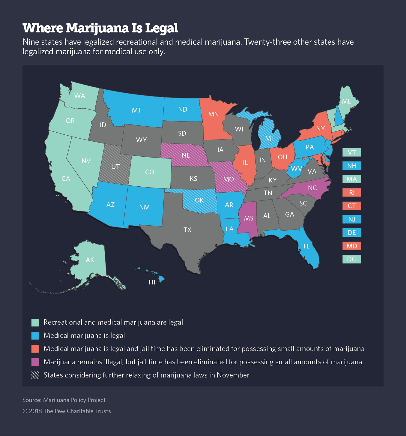 an analysis of 25 states and washington dc in marijuana for treatment Find out the latest state legislative activity in regards to medical marijuana  in  addition, psychological effects can complicate the interpretation of other aspects  of the  the usdoj expects states like colorado and washington to create  strong,  the dc council then put initiative 59 on hold temporarily and  unanimously.