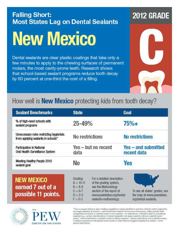 New Mexico Dental