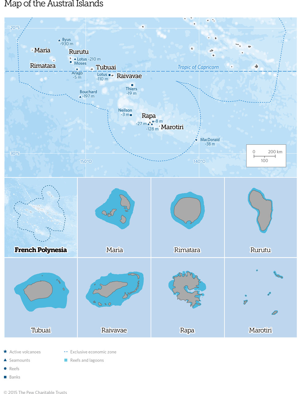 Austral Islands Map