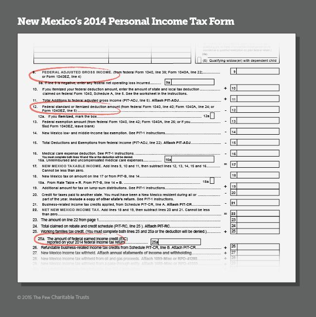 1040 (2017) | Internal Revenue Service