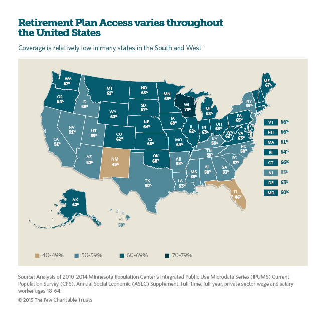 U.S. Map Graphic: Retirement Plan Access varies throughout the United States