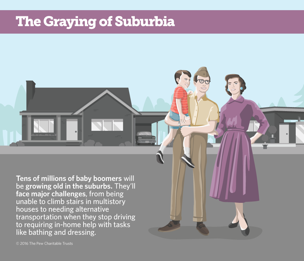 The Graying of Suburbia Graphic