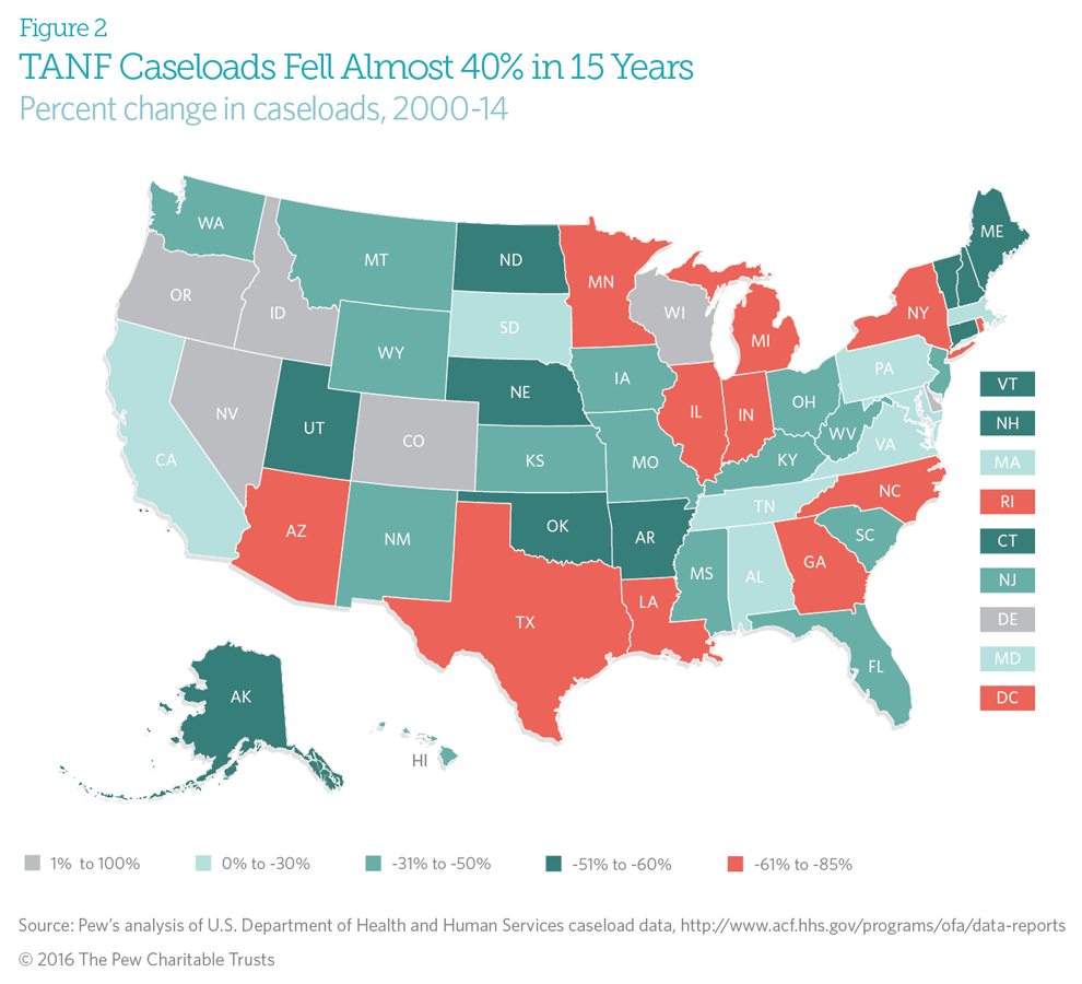 TANF percentage change in caseloads, 2000-14