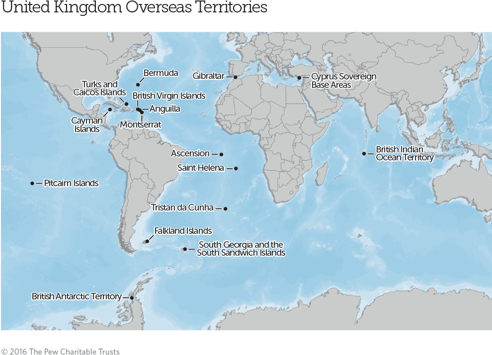 UK Overseas Territories