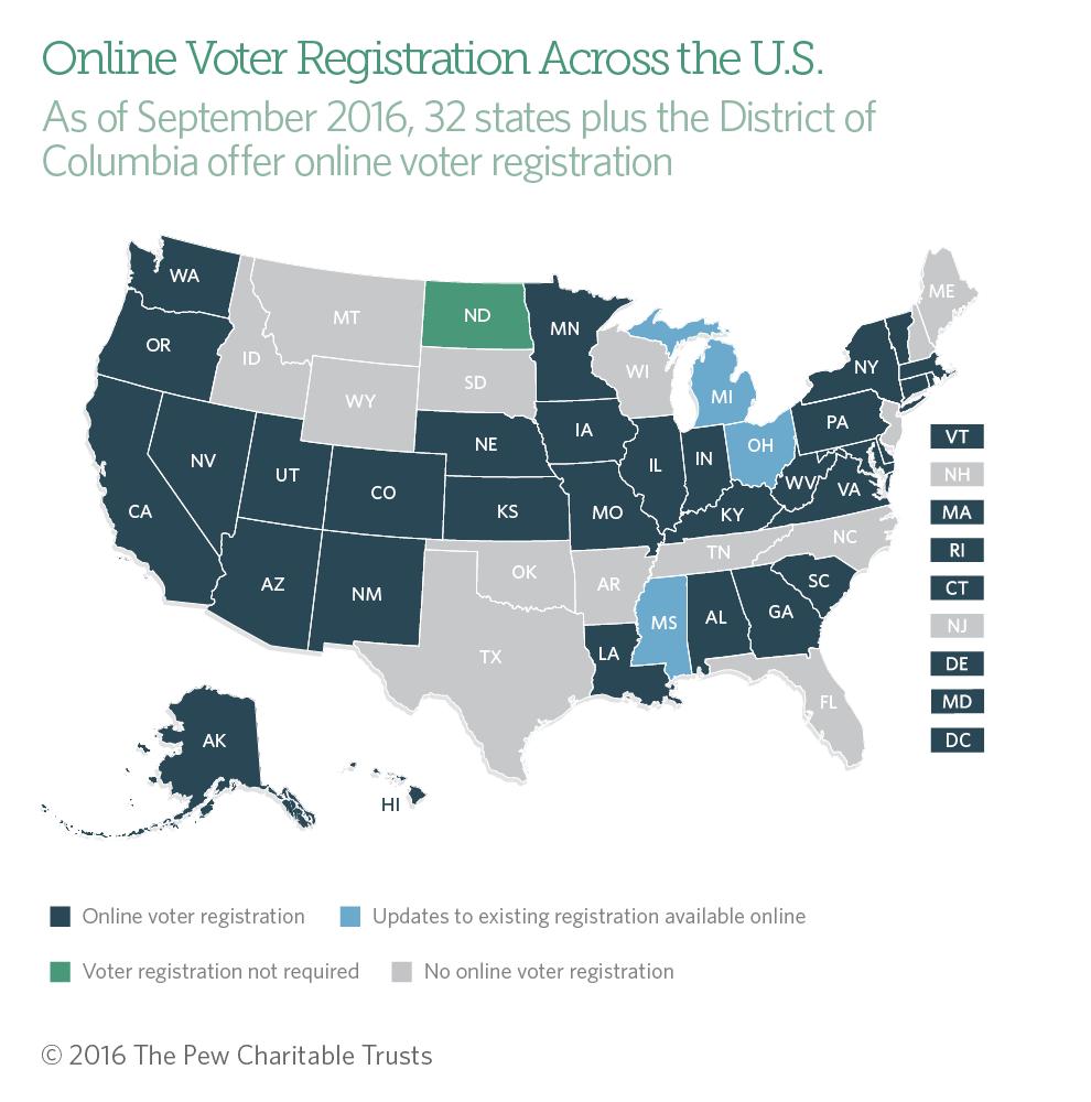 Online Voter Registration Across The US - Us Map Voting
