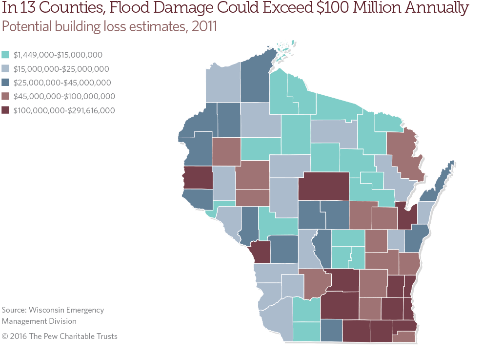 Wisconsin flood risk
