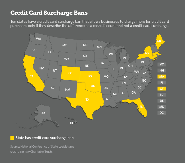 Businesses take fight over credit card fees to supreme court it just stops businesses from adding fees to their posted prices something he describes as a consumer protection those who break the law can receive reheart Images