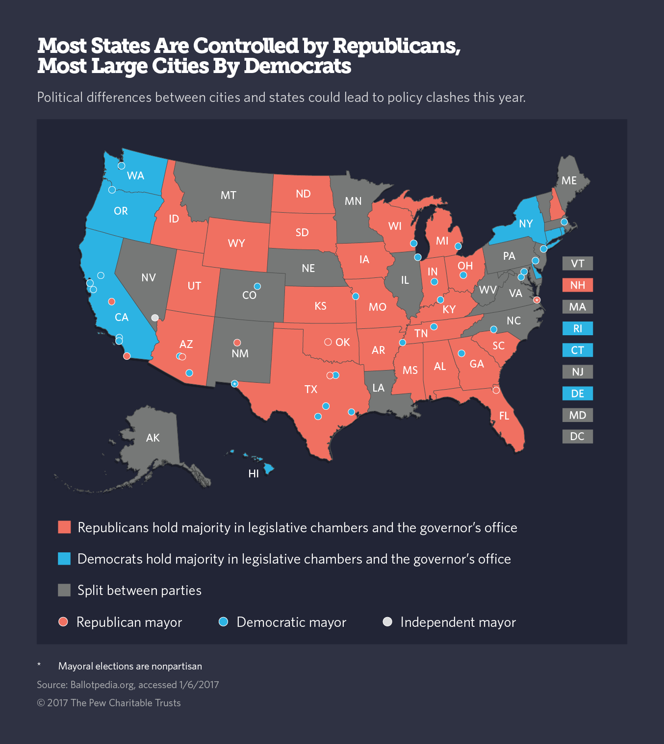 Expect More Conflict Between Cities And States - Governors in us by state map party affiliation