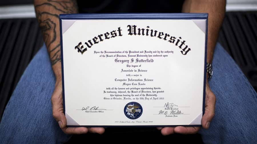 For-profit diploma