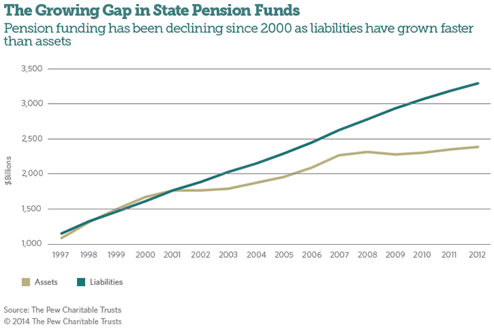The Widening of the Gap Factsheet