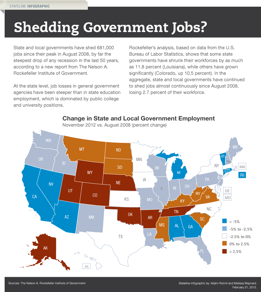 02_21_shedding_government_jobs
