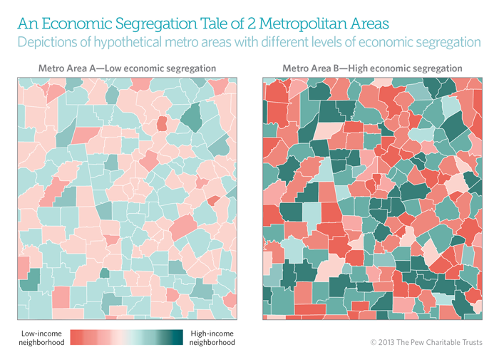 An Economic Segregation Tale of 2 Metropolitan Areas