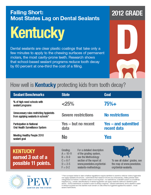 Dental_sealants_factsheet_KY