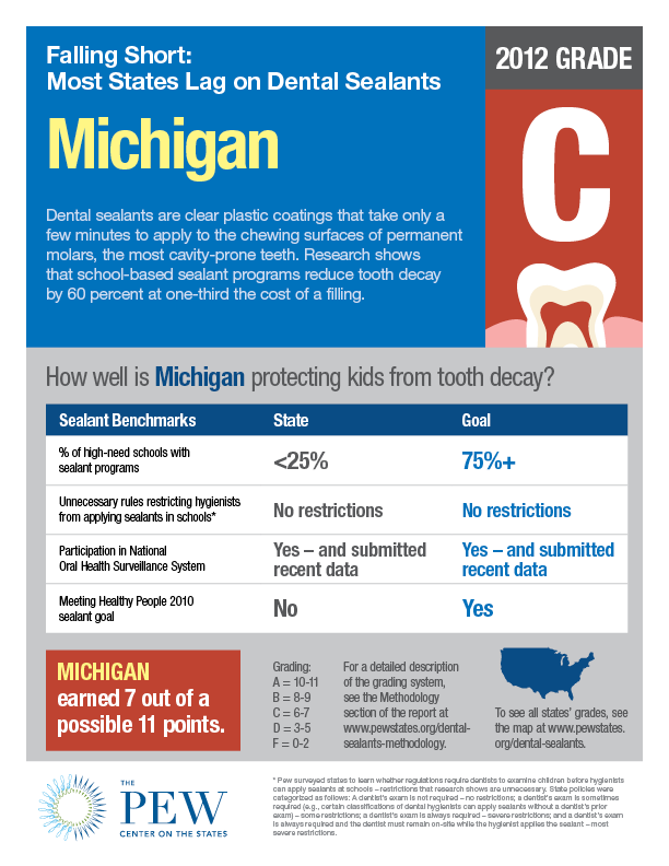 Dental_sealants_factsheet_MI