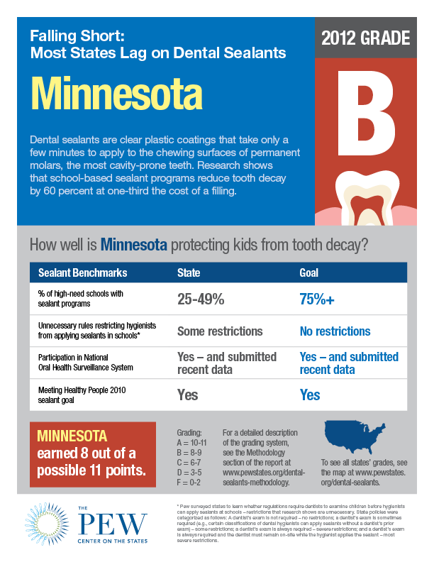 Dental_sealants_factsheet_MN