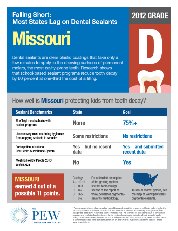 Dental_sealants_factsheet_MO