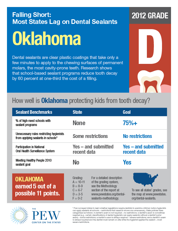 Dental_sealants_factsheet_OK