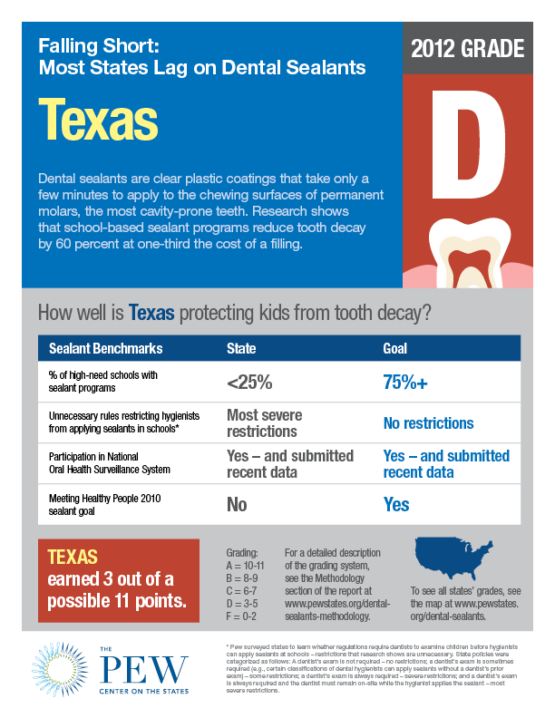 Dental_sealants_factsheet_TX