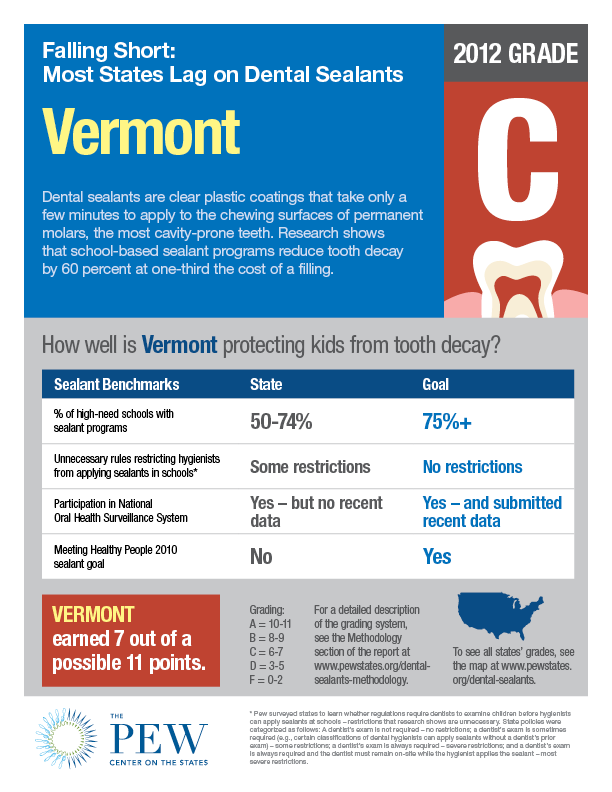 Dental_sealants_factsheet_VT